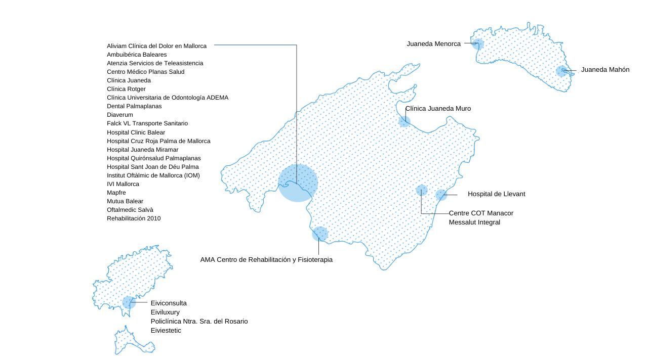 mapa asociados ubes desembre 2019
